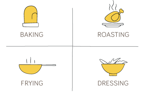 Roasting, Baking, Frying, Dressing